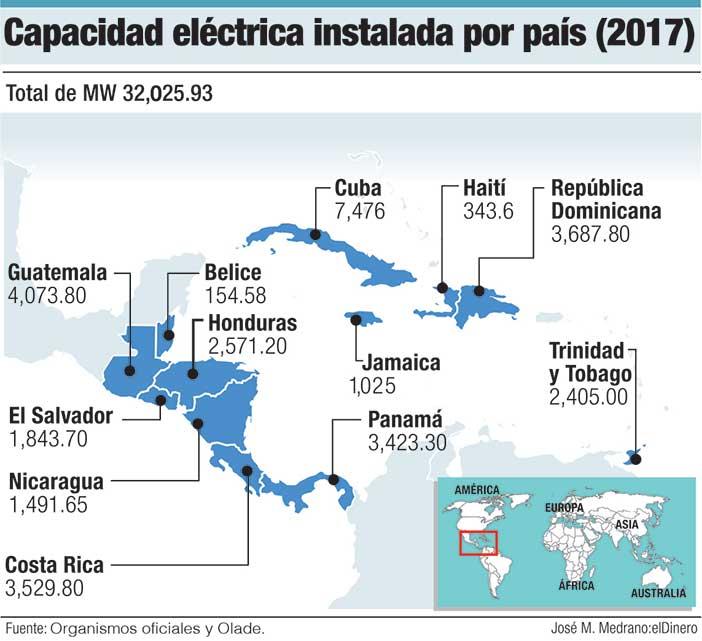 capacidad electrica instalada por pais 2017 ok