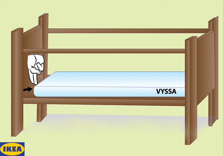 Loca Se Retirar Colchones Vyssa Ikea A Del Obligada Mercado CBdoxe