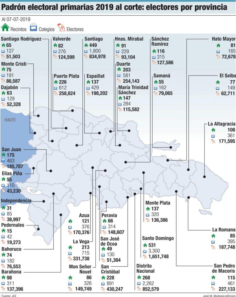padron electoral primarias 2019 corte electorales por provincia