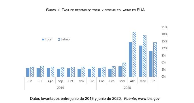 remesas banco central junio 2020