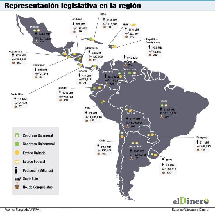 representacion legislativ