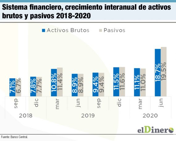 Sistema financiera Irg 4