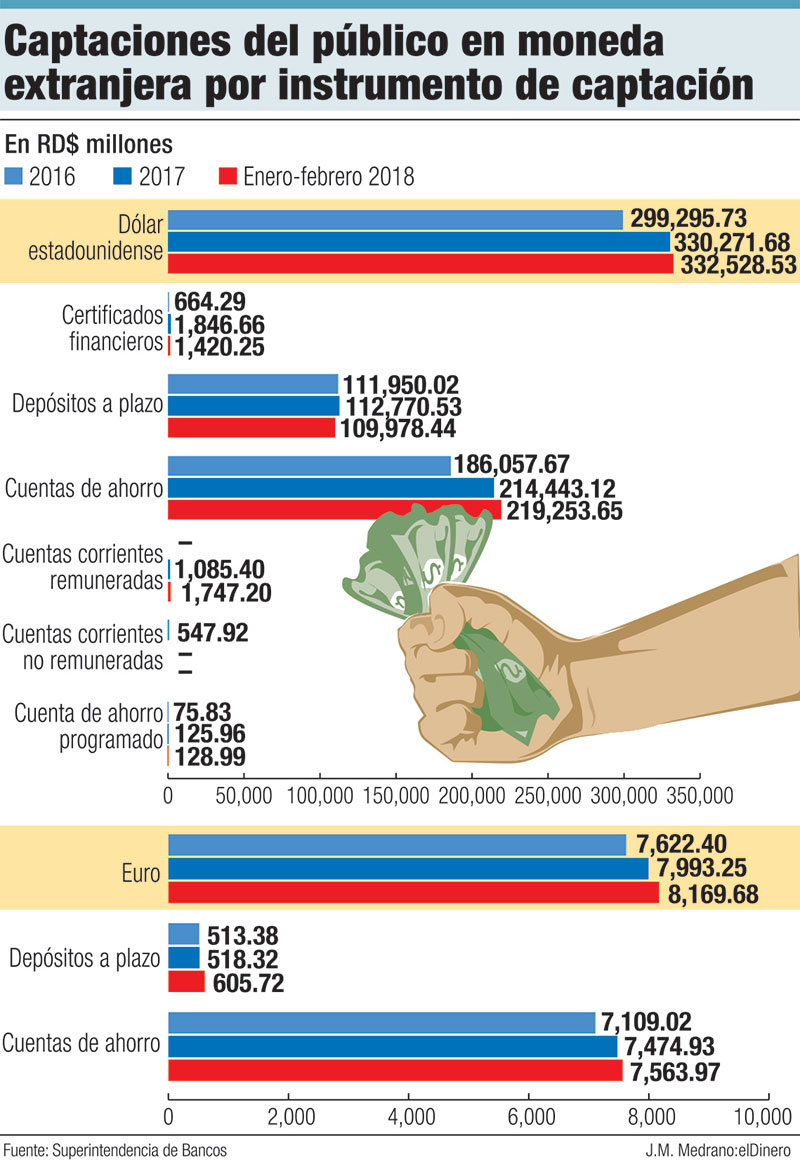 https://www.eldinero.com.do/59770/republica-dominicana-es-un ...