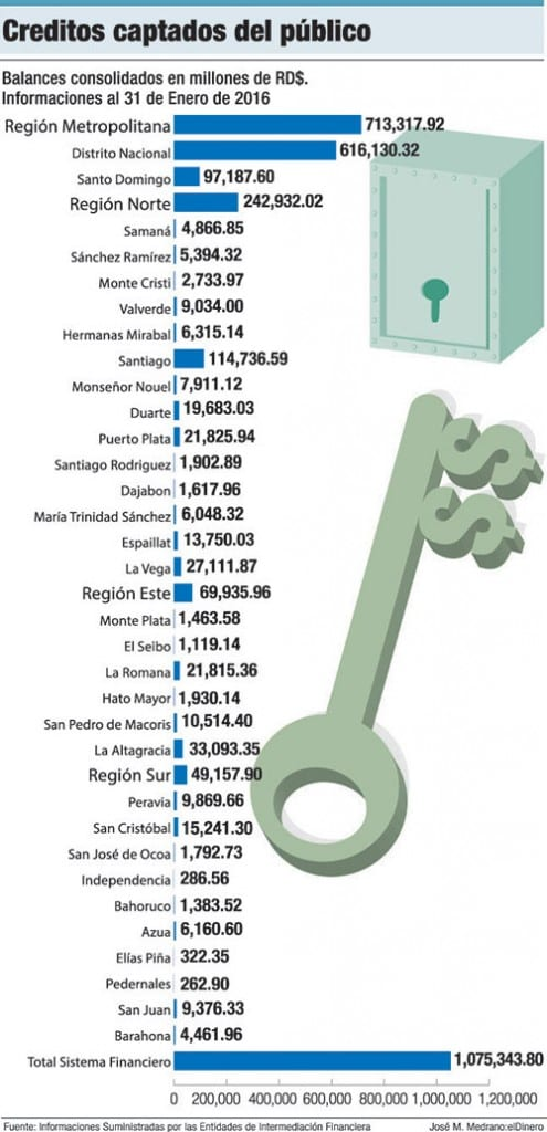 creditos-captados-del-publico-ahorros