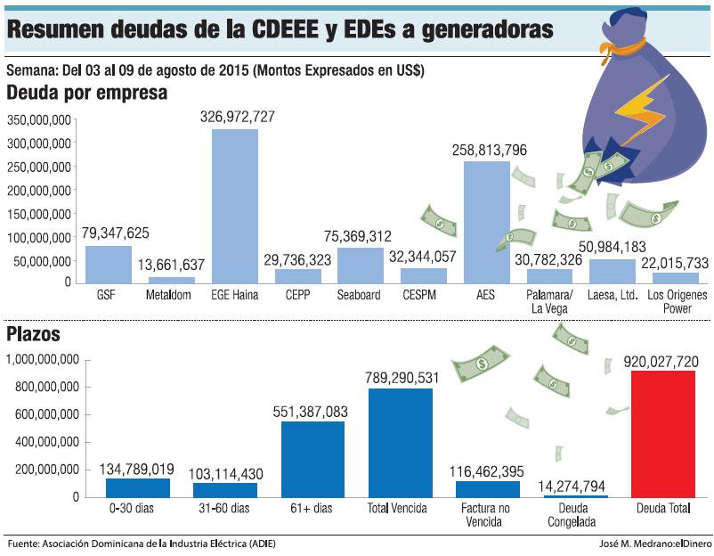 deudas-generadoras