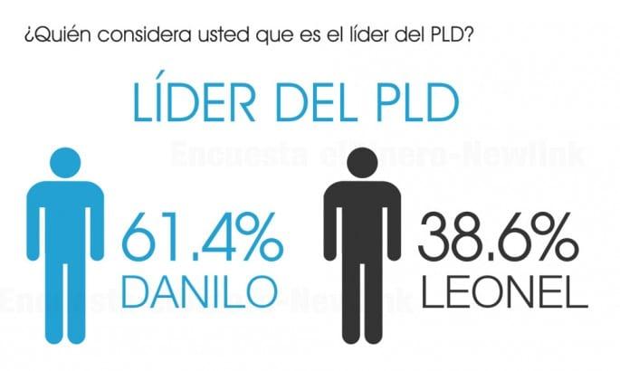 encuesta-eldinero-newlink-4