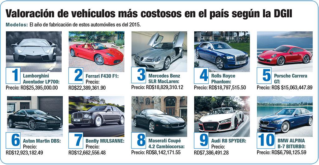 Marcas de carros caros