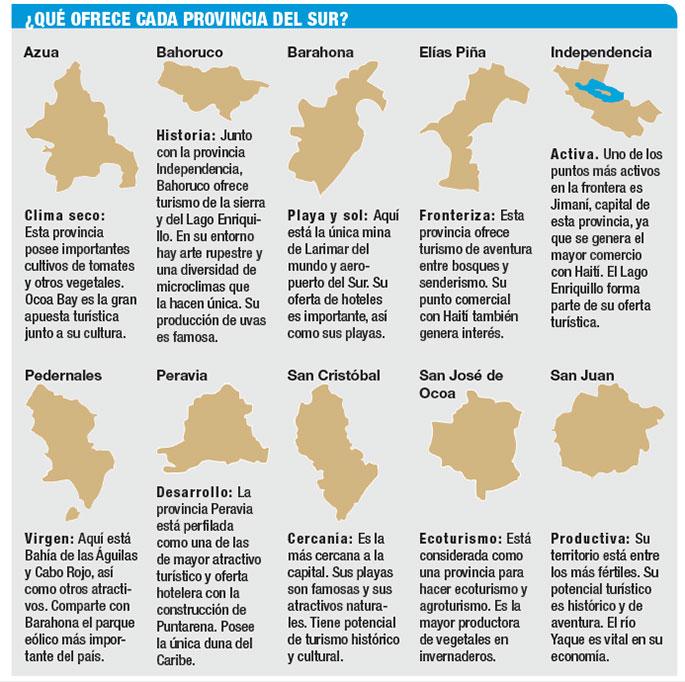 provincias-el-sur