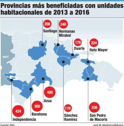 provincias viviendas