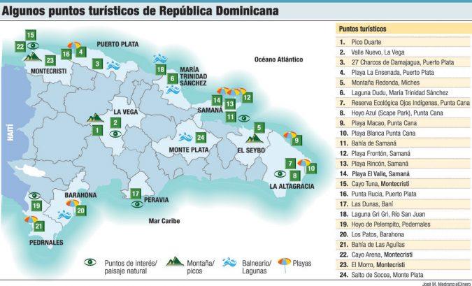 puntos turisticos republica dominicana
