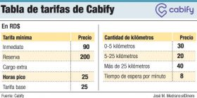 tarifas cabify