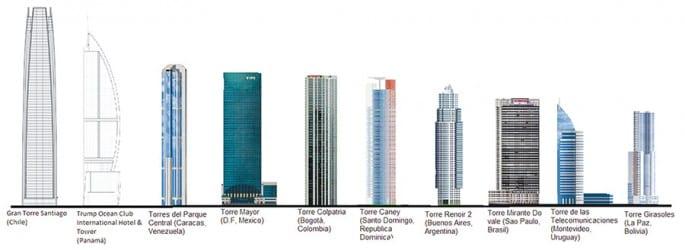 torres-mas-altas-america-latina