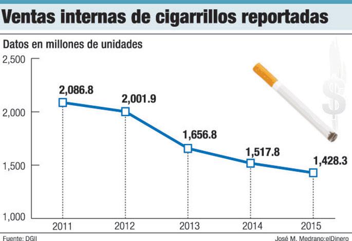 venta cigarrillos